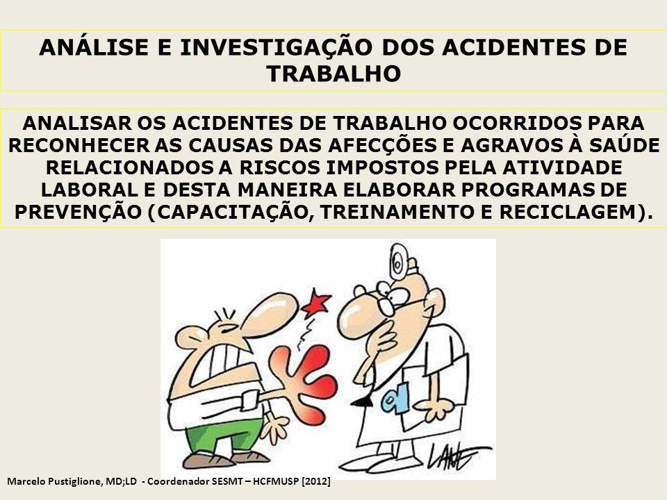 ANÁLISE E INVESTIGAÇÃO DOS ACIDENTES DE TRABALHO