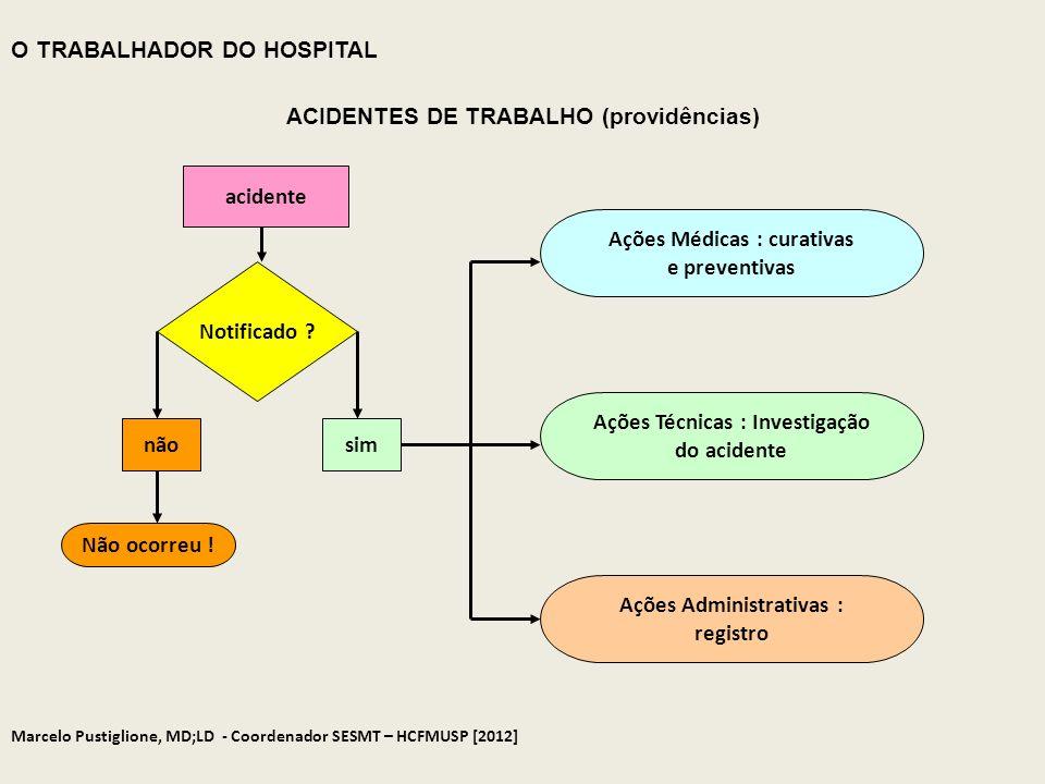 O TRABALHADOR DO HOSPITAL
