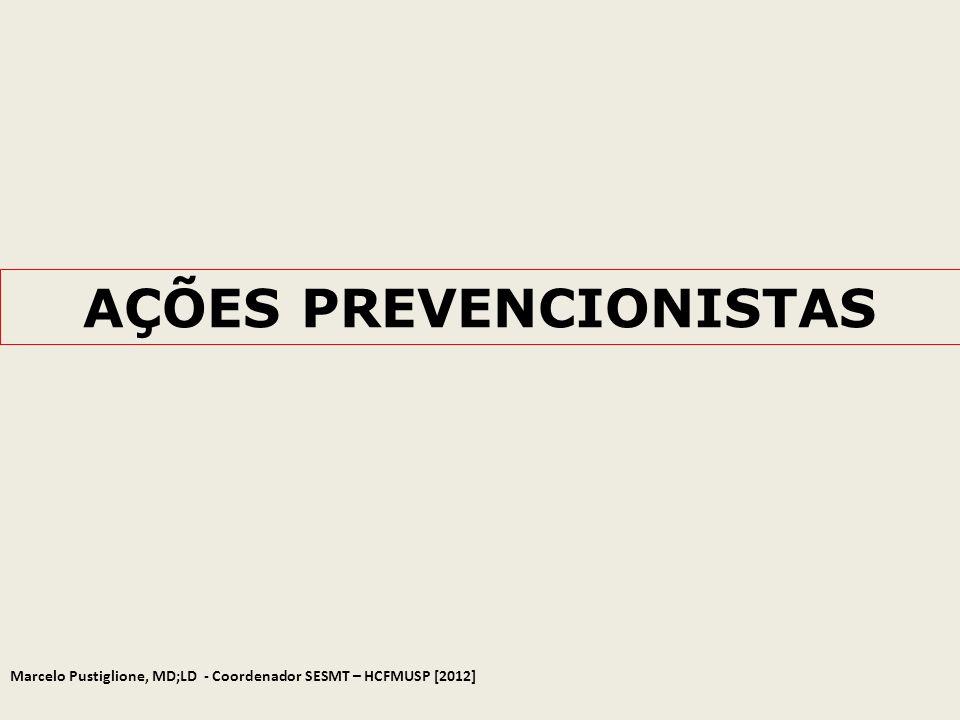 AÇÕES PREVENCIONISTAS
