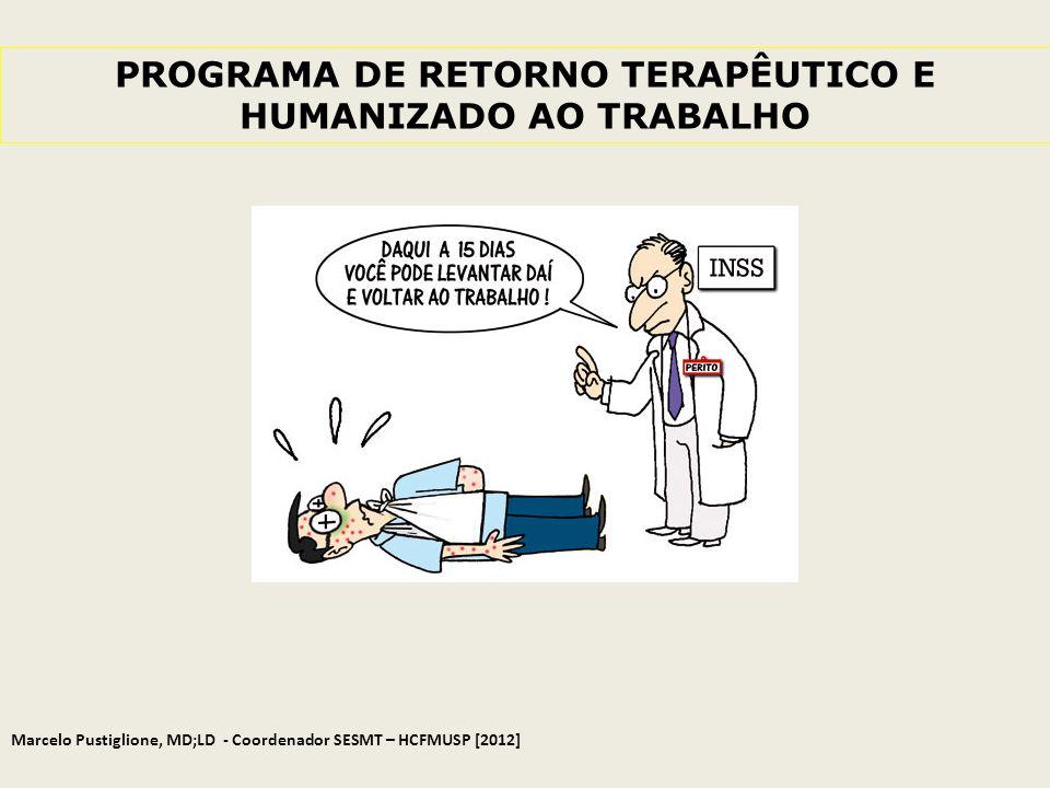 PROGRAMA DE RETORNO TERAPÊUTICO E HUMANIZADO AO TRABALHO