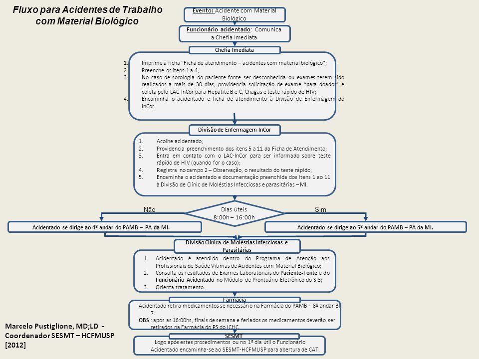 FLUXO PARA ACIDENTES DE TRABALHO COM MATERIAL BIOLÓGICO
