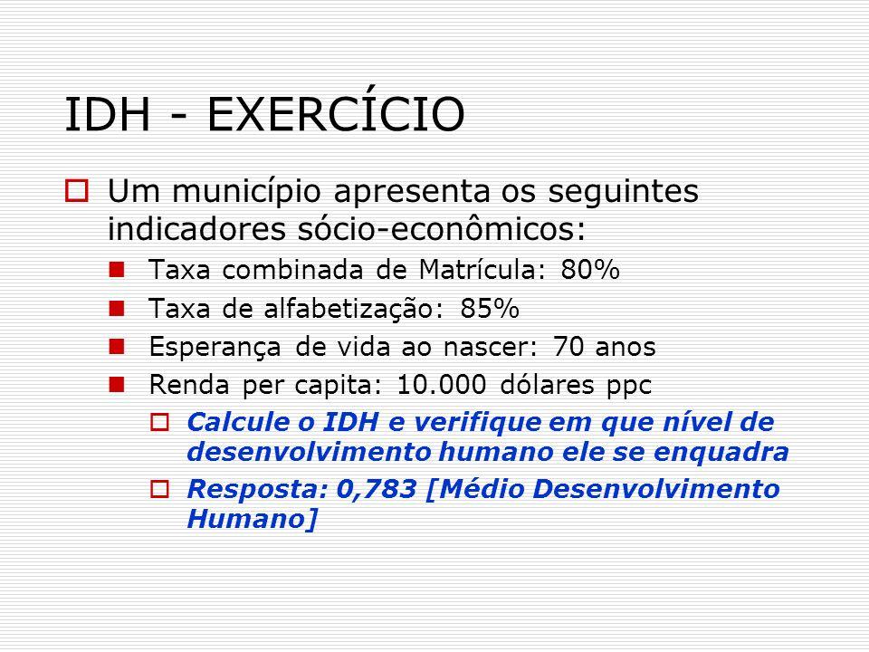 IDH - EXERCÍCIO Um município apresenta os seguintes indicadores sócio-econômicos: Taxa combinada de Matrícula: 80%