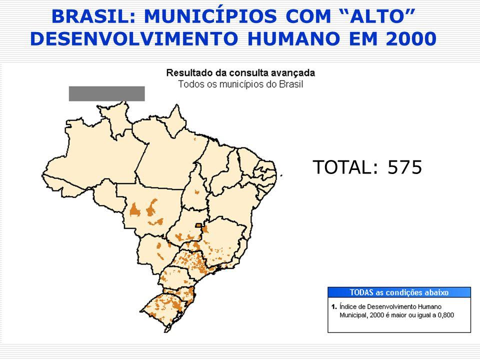 BRASIL: MUNICÍPIOS COM ALTO DESENVOLVIMENTO HUMANO EM 2000