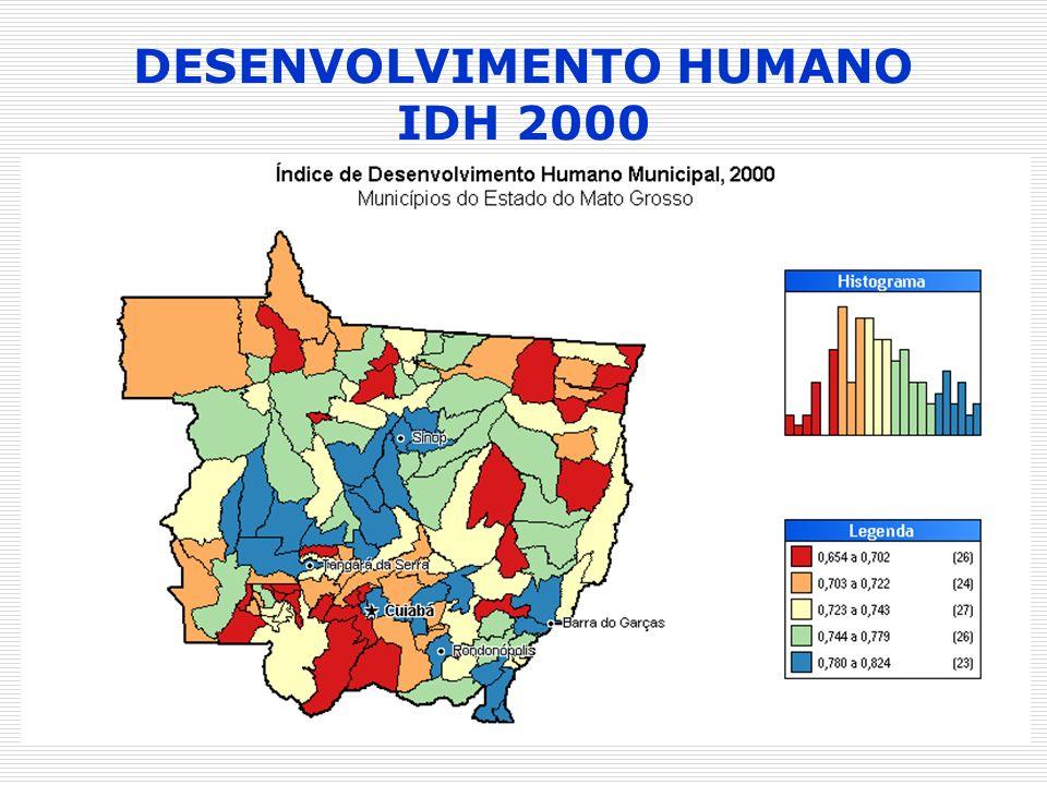 DESENVOLVIMENTO HUMANO IDH 2000
