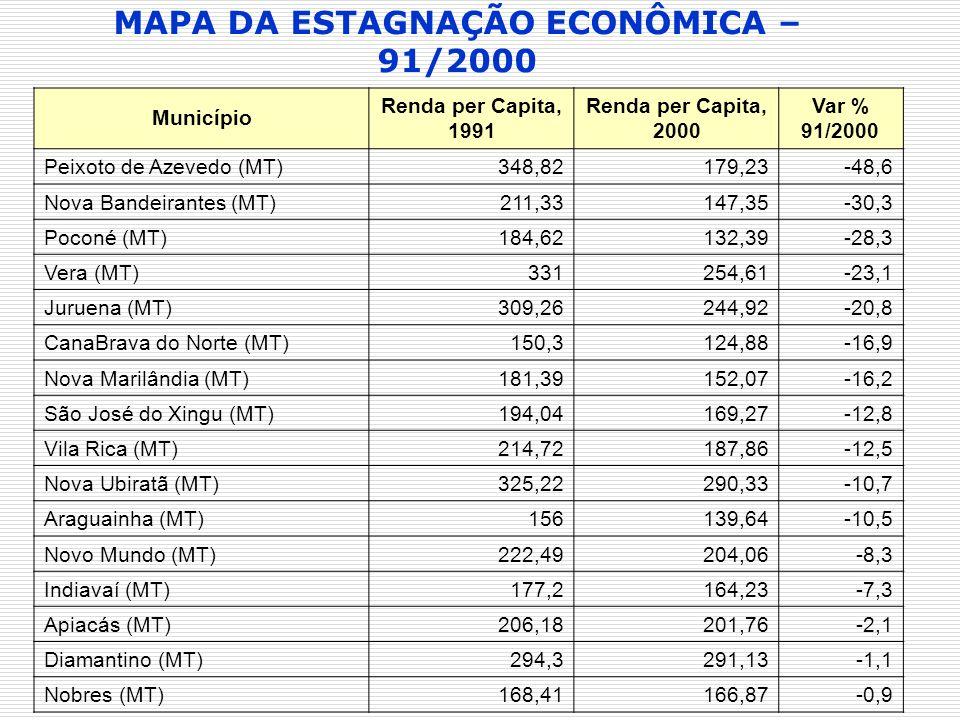 MAPA DA ESTAGNAÇÃO ECONÔMICA – 91/2000