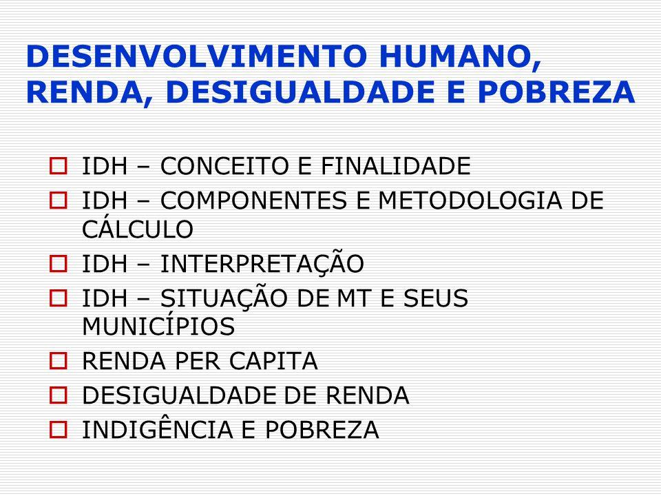 DESENVOLVIMENTO HUMANO, RENDA, DESIGUALDADE E POBREZA