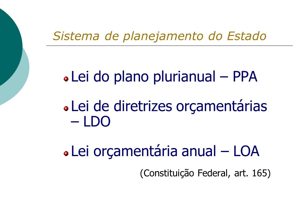 Sistema de planejamento do Estado