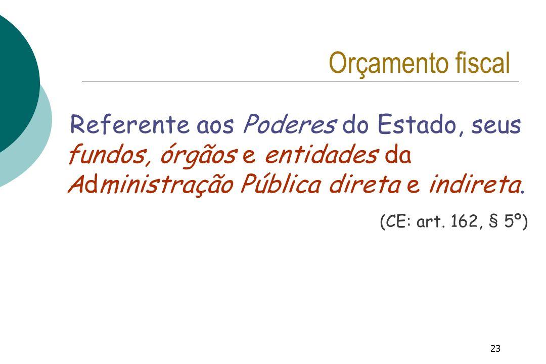 Orçamento fiscalReferente aos Poderes do Estado, seus fundos, órgãos e entidades da Administração Pública direta e indireta.