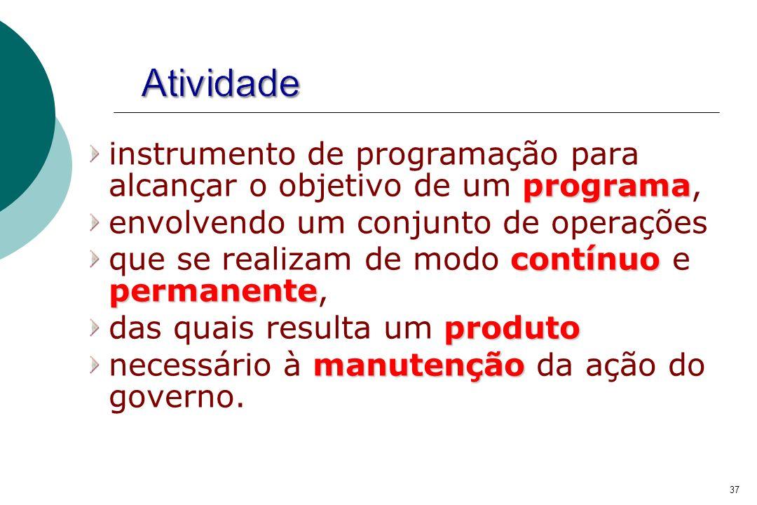 Atividade instrumento de programação para alcançar o objetivo de um programa, envolvendo um conjunto de operações.