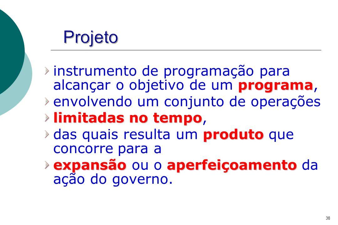 Projeto instrumento de programação para alcançar o objetivo de um programa, envolvendo um conjunto de operações.
