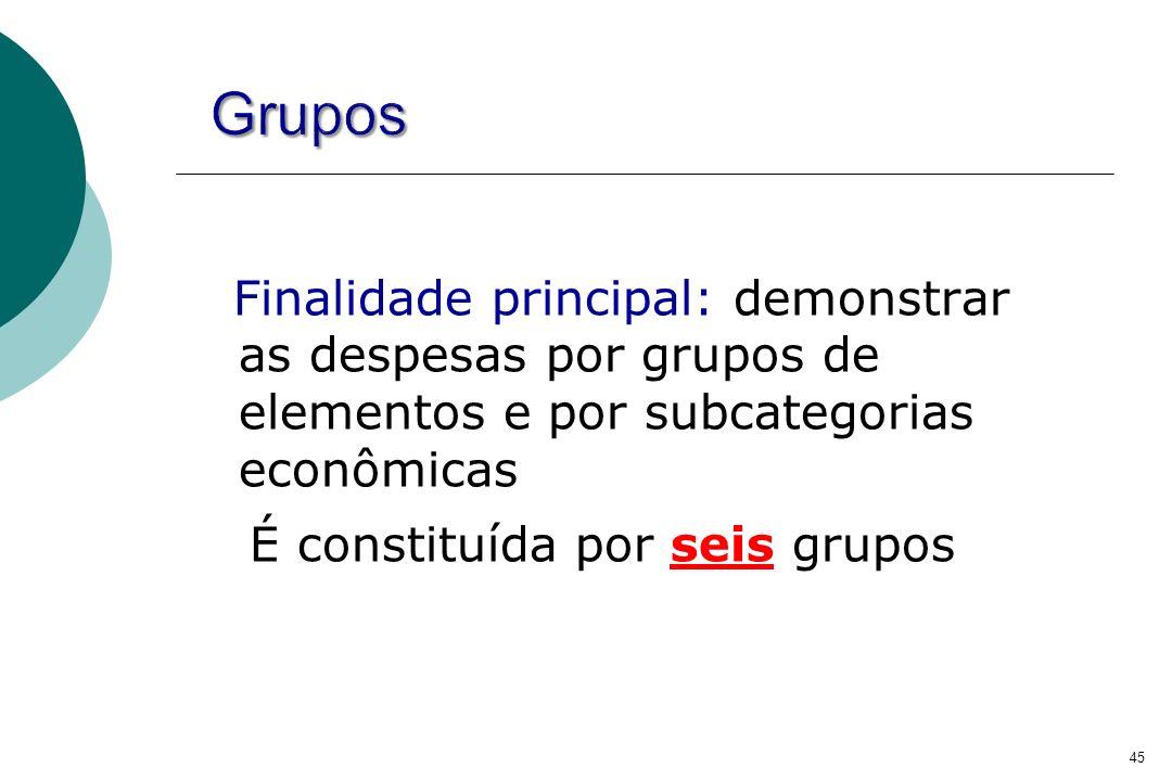 GruposFinalidade principal: demonstrar as despesas por grupos de elementos e por subcategorias econômicas.