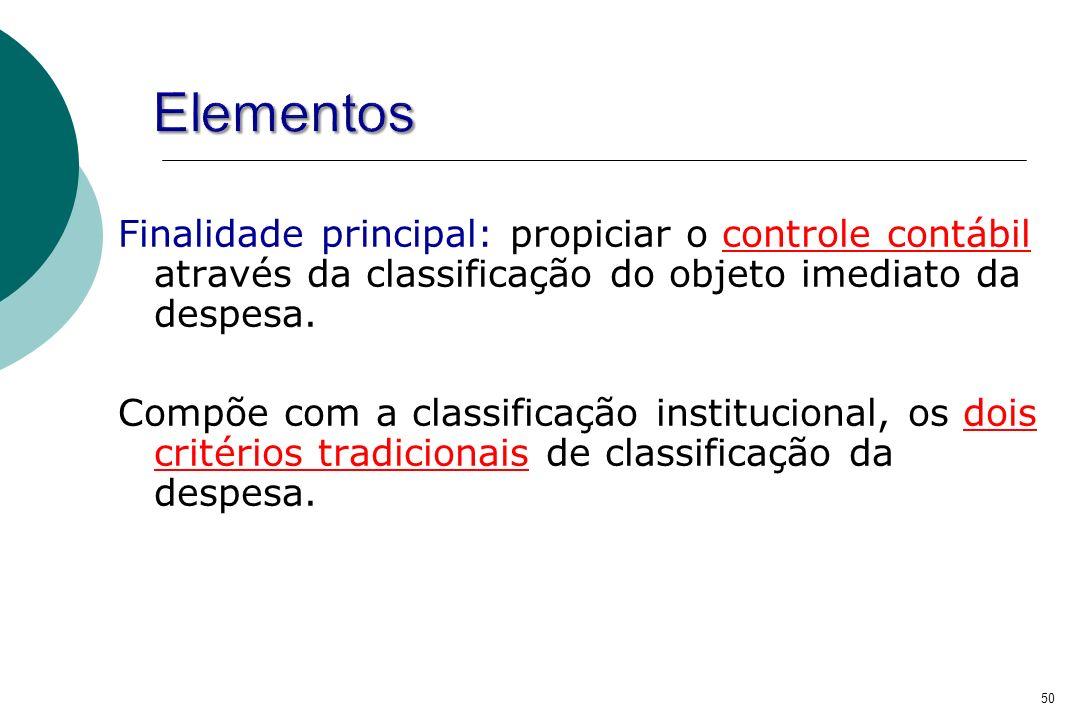 Elementos Finalidade principal: propiciar o controle contábil através da classificação do objeto imediato da despesa.