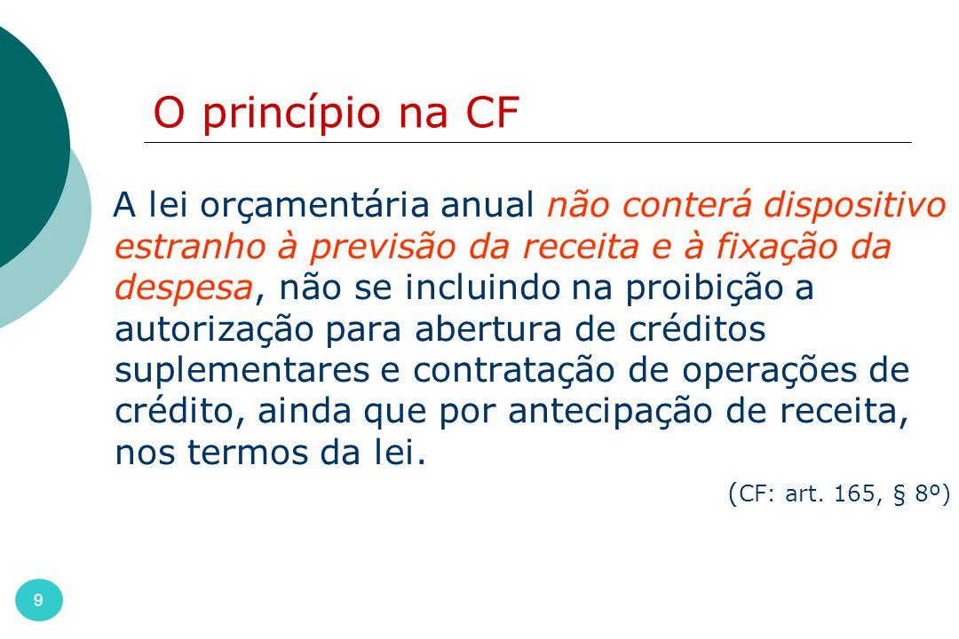 O princípio na CF