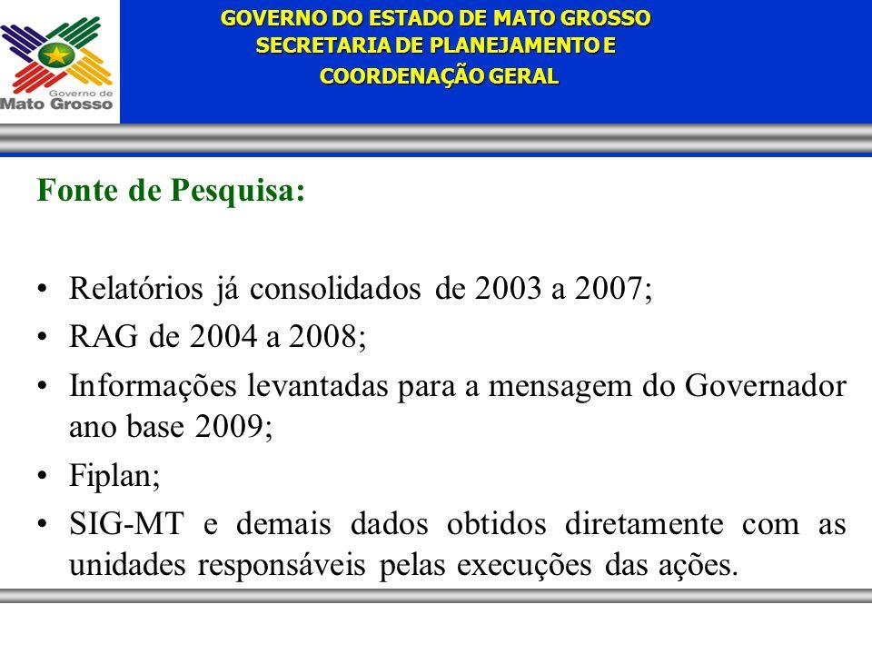 Fonte de Pesquisa: Relatórios já consolidados de 2003 a 2007; RAG de 2004 a 2008;