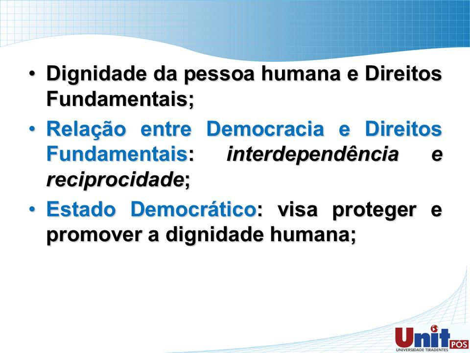 Dignidade da pessoa humana e Direitos Fundamentais;