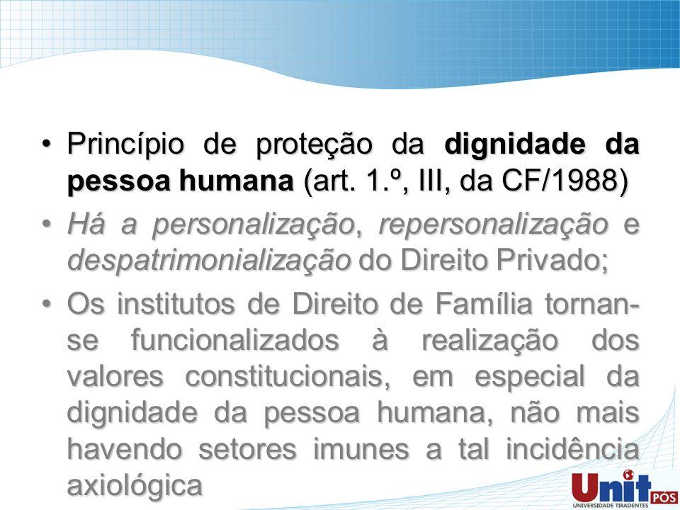 Princípio de proteção da dignidade da pessoa humana (art. 1