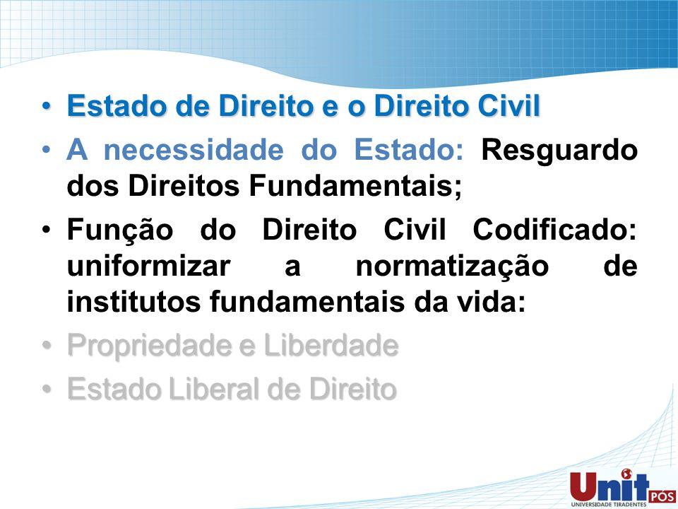 Estado de Direito e o Direito Civil