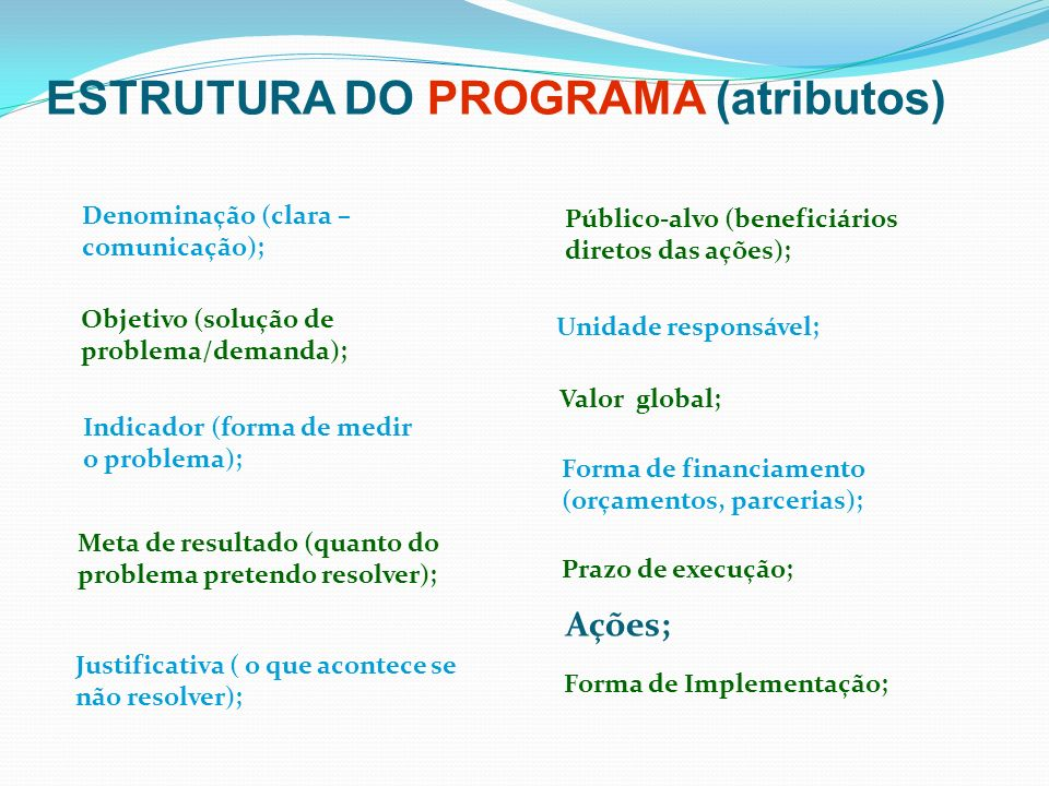 ESTRUTURA DO PROGRAMA (atributos)