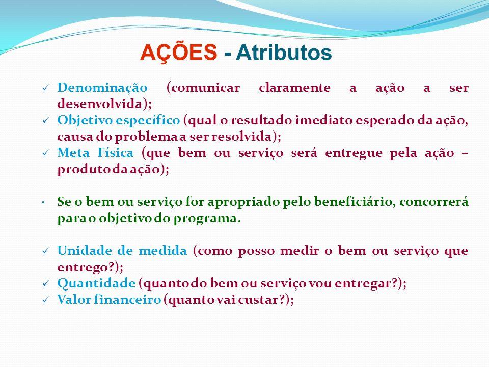 AÇÕES - Atributos Denominação (comunicar claramente a ação a ser desenvolvida);