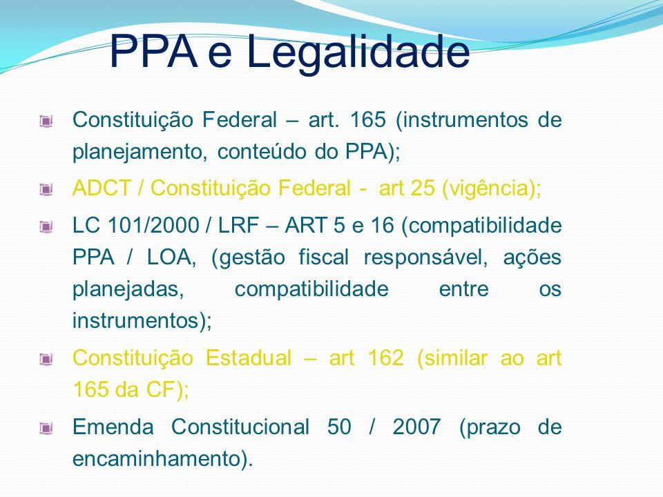 PPA e Legalidade Constituição Federal – art. 165 (instrumentos de planejamento, conteúdo do PPA); ADCT / Constituição Federal - art 25 (vigência);
