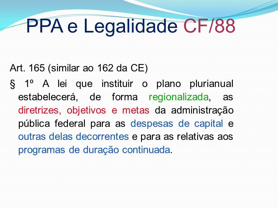 PPA e Legalidade CF/88