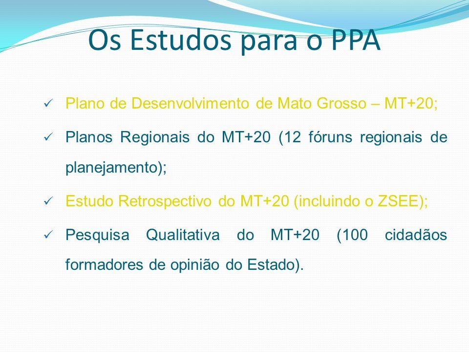 Os Estudos para o PPA Plano de Desenvolvimento de Mato Grosso – MT+20;