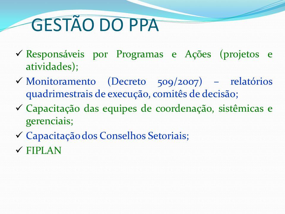 GESTÃO DO PPA Responsáveis por Programas e Ações (projetos e atividades);