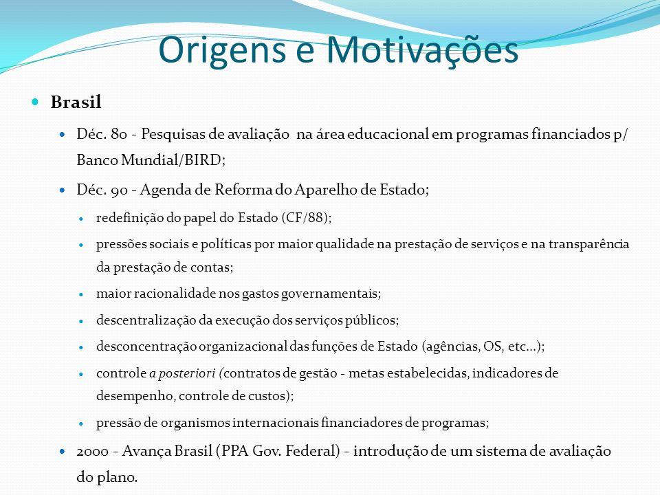 Origens e Motivações Brasil