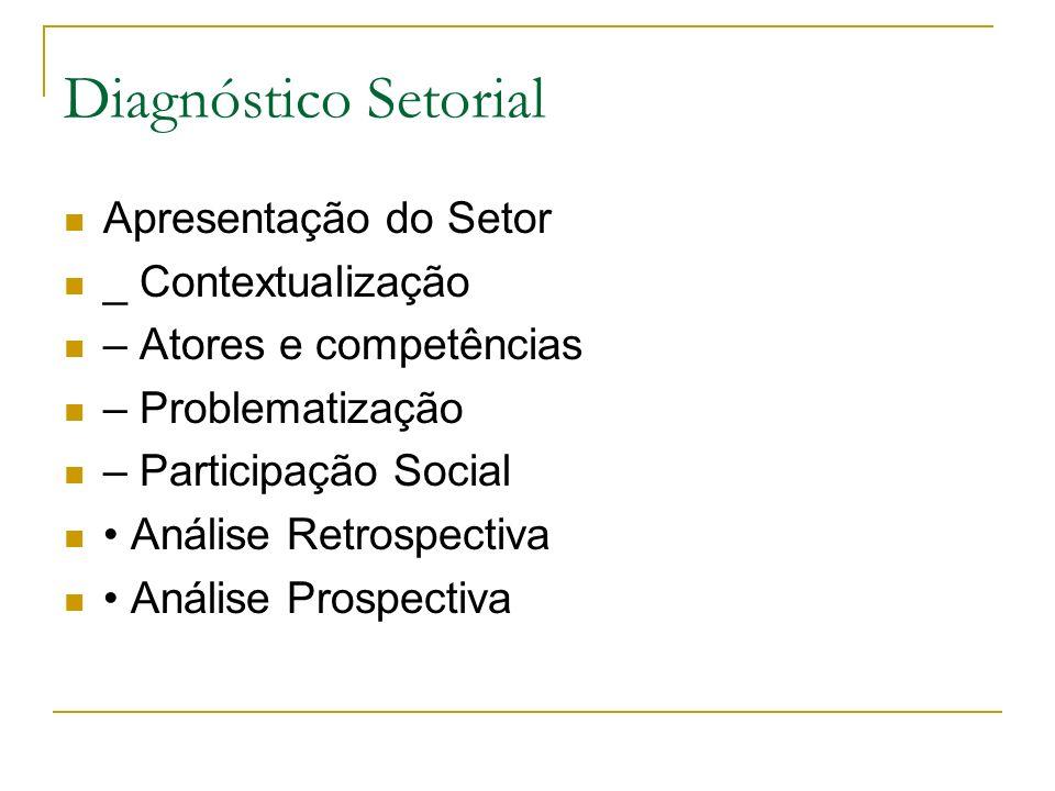 Diagnóstico Setorial Apresentação do Setor _ Contextualização