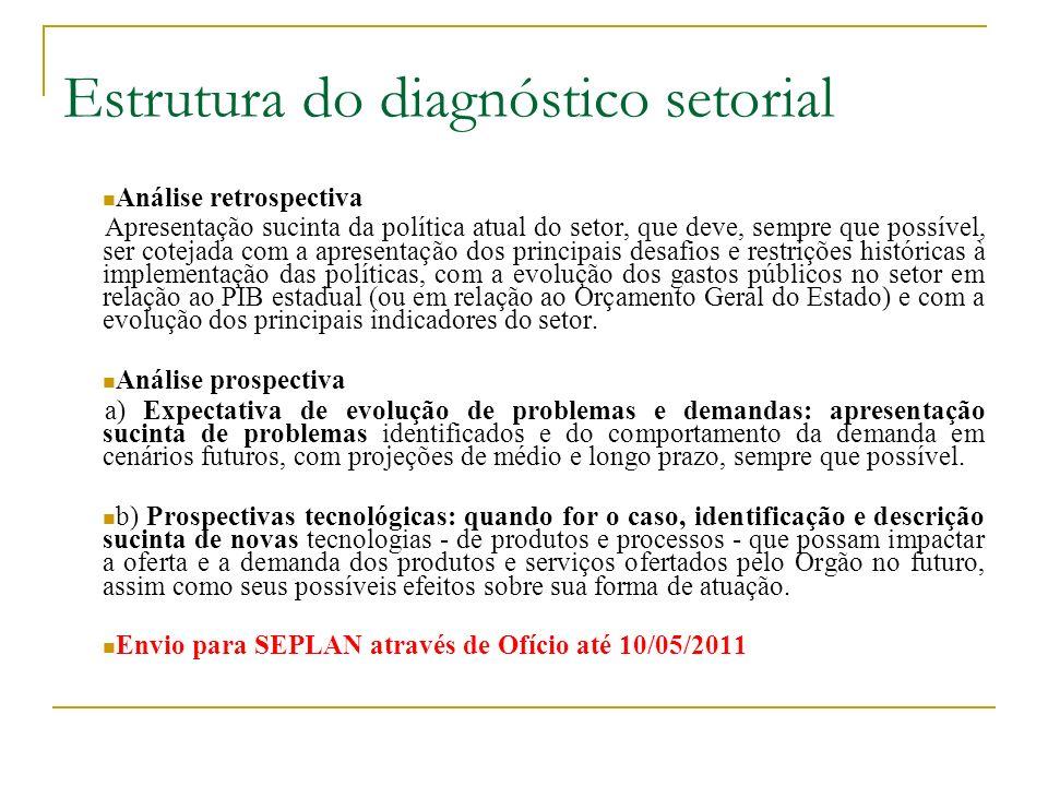Estrutura do diagnóstico setorial