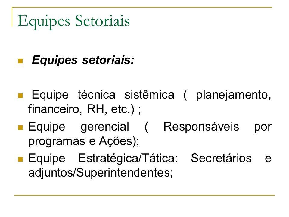 Equipes Setoriais Equipes setoriais: