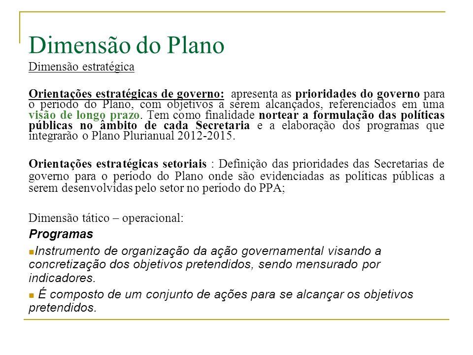 Dimensão do Plano Dimensão estratégica