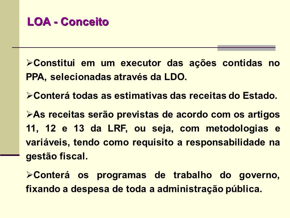 LOA - Conceito Constitui em um executor das ações contidas no PPA, selecionadas através da LDO.