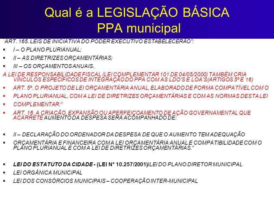 Qual é a LEGISLAÇÃO BÁSICA PPA municipal