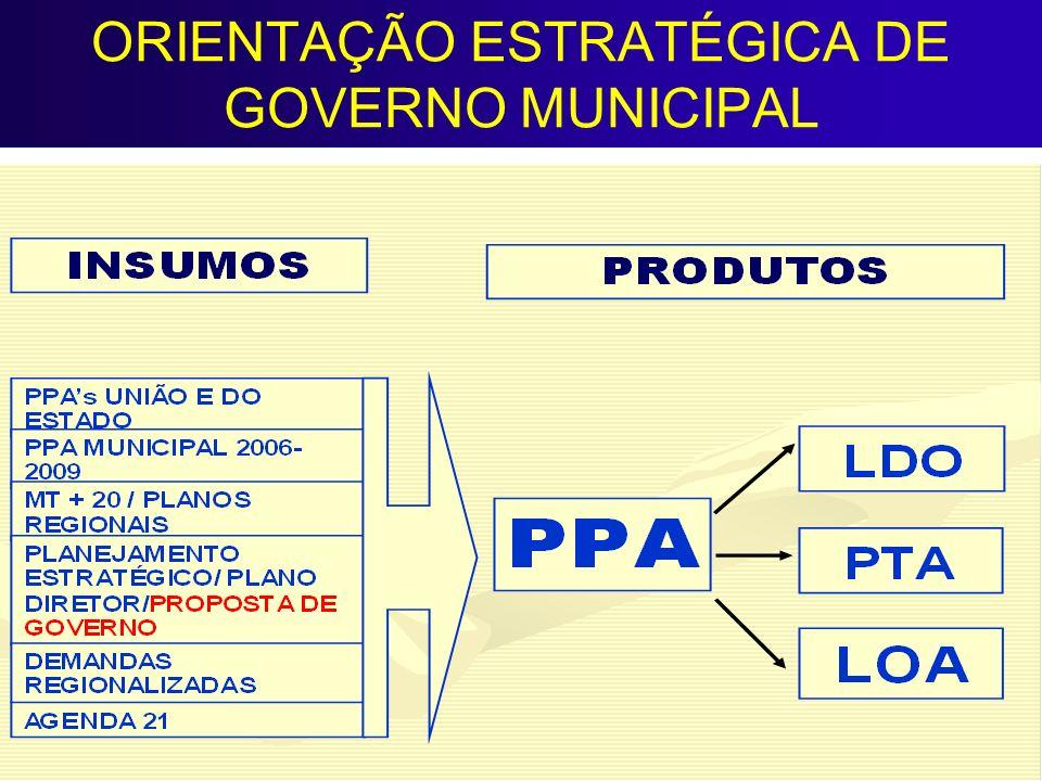 ORIENTAÇÃO ESTRATÉGICA DE GOVERNO MUNICIPAL
