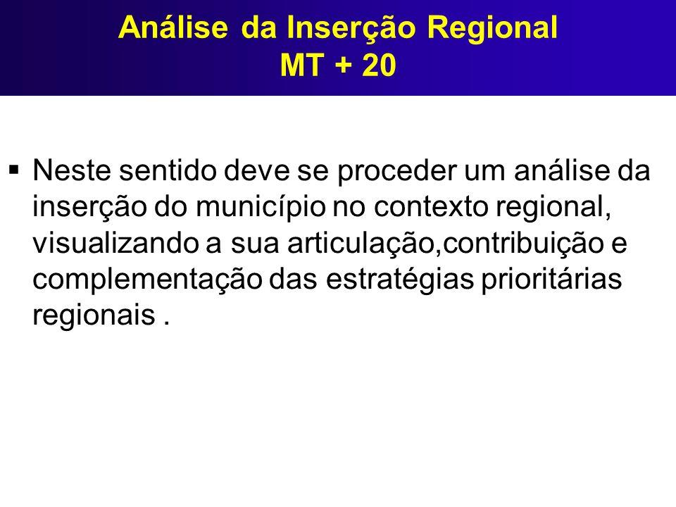 Análise da Inserção Regional MT + 20