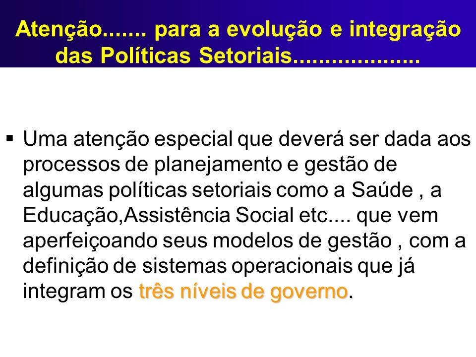 Atenção....... para a evolução e integração das Políticas Setoriais....................