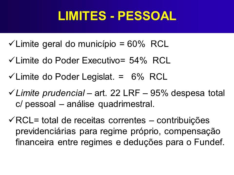 LIMITES - PESSOAL Limite geral do município = 60% RCL