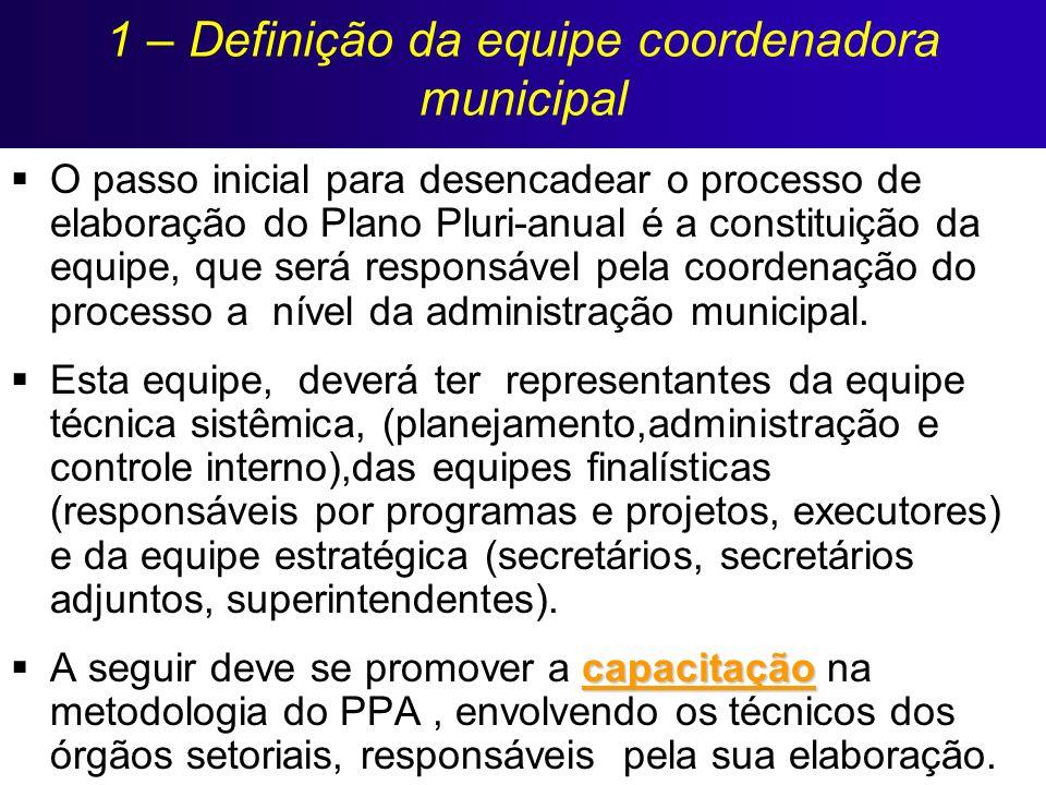 1 – Definição da equipe coordenadora municipal