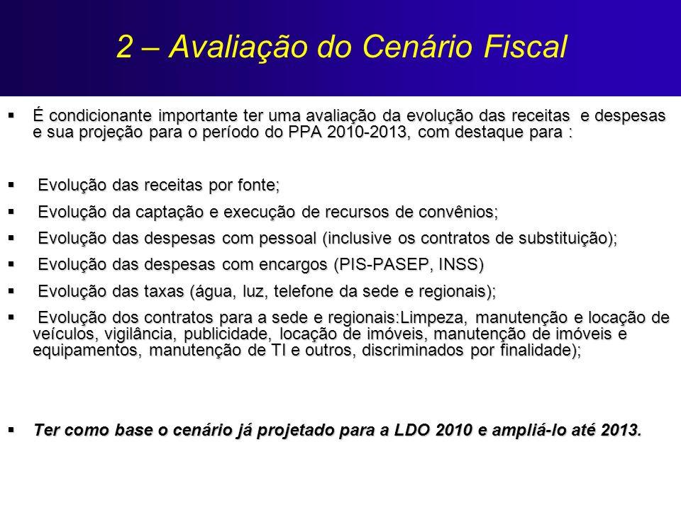 2 – Avaliação do Cenário Fiscal