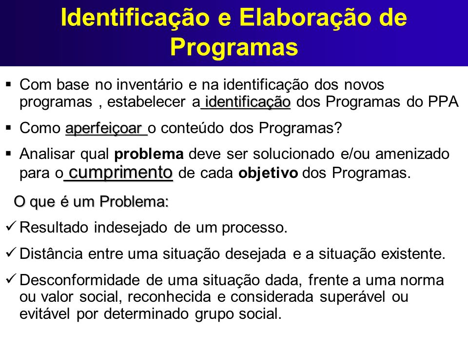 Identificação e Elaboração de Programas