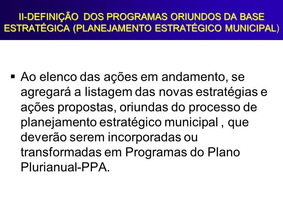 II-DEFINIÇÃO DOS PROGRAMAS ORIUNDOS DA BASE ESTRATÉGICA (PLANEJAMENTO ESTRATÉGICO MUNICIPAL)