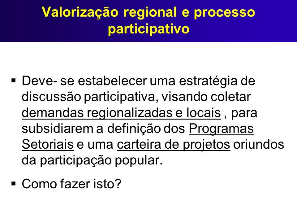 Valorização regional e processo participativo
