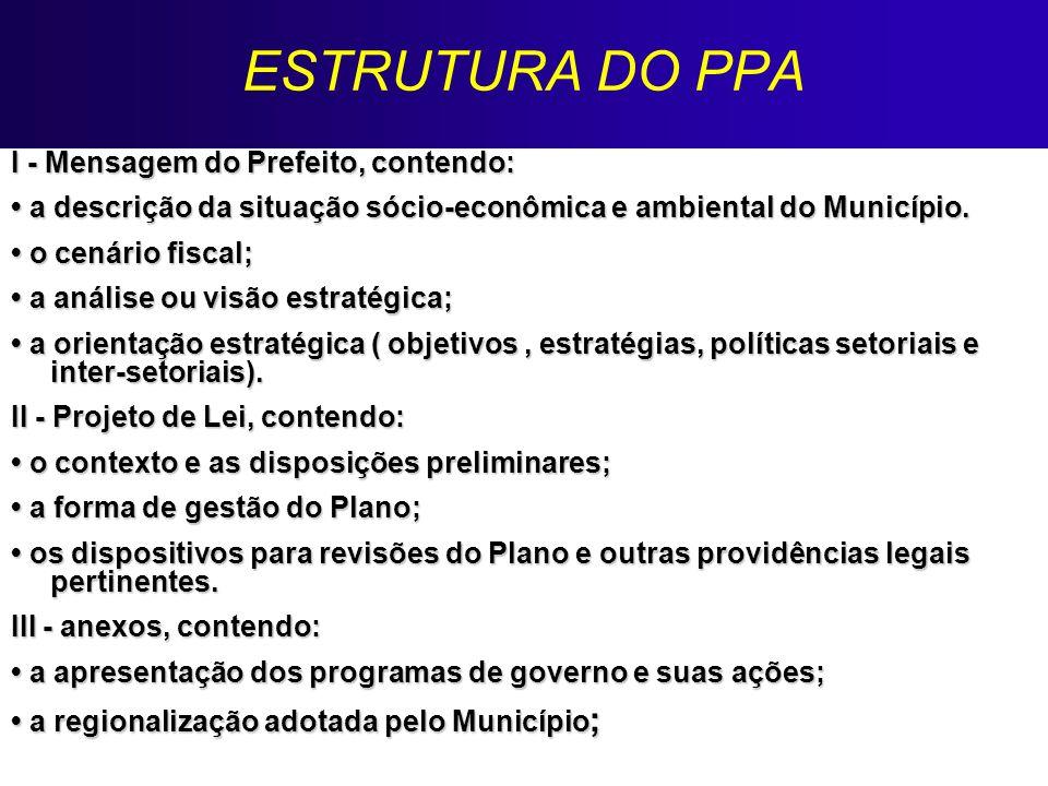 ESTRUTURA DO PPA I - Mensagem do Prefeito, contendo: