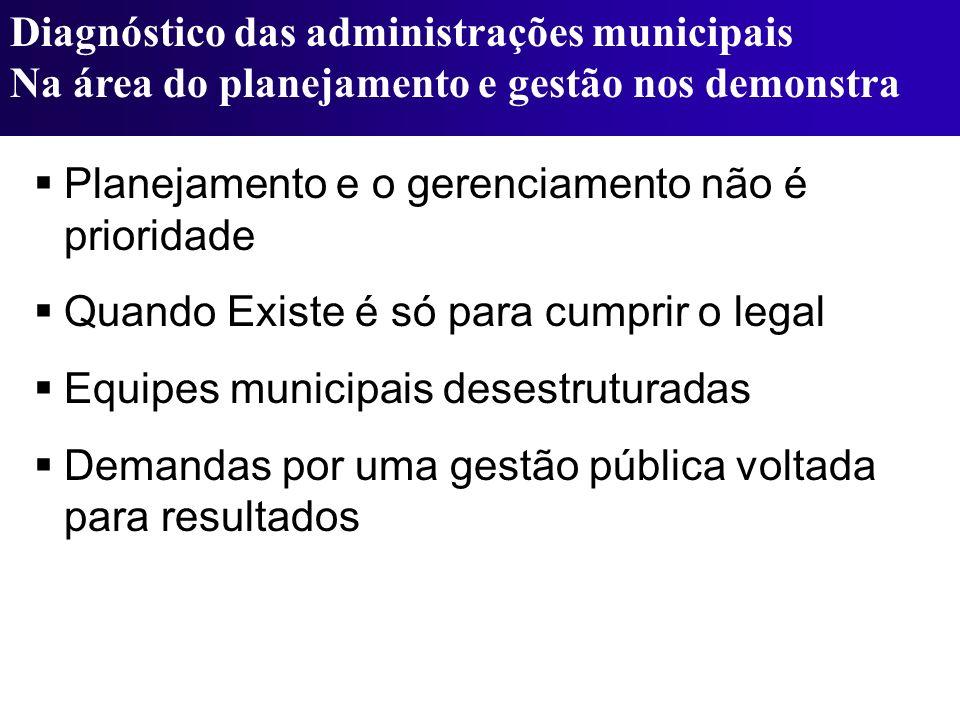 Diagnóstico das administrações municipais