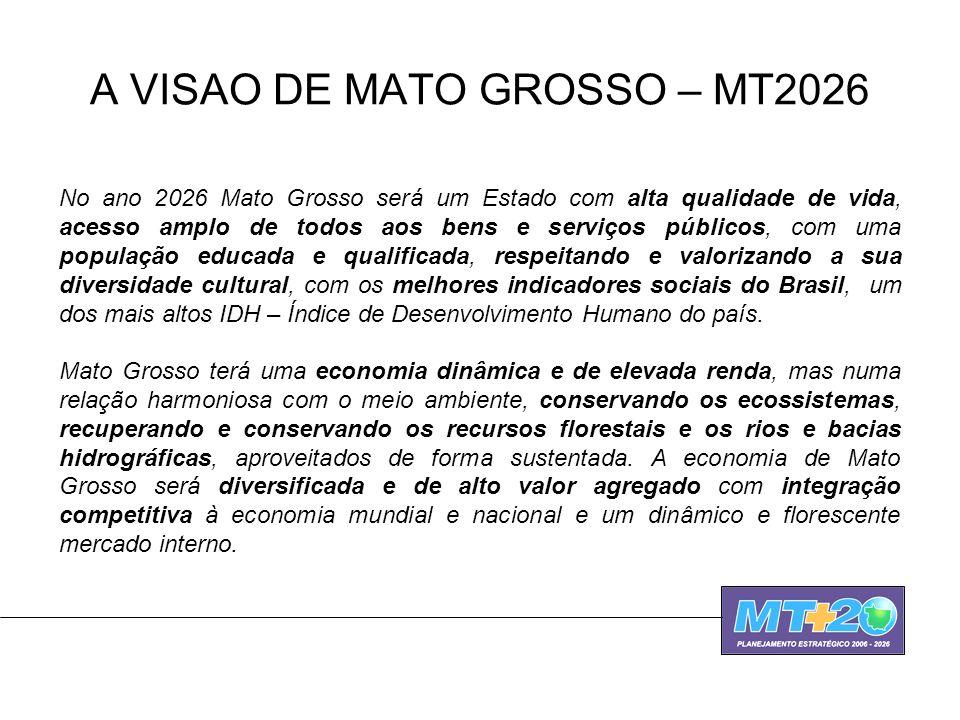 A VISAO DE MATO GROSSO – MT2026