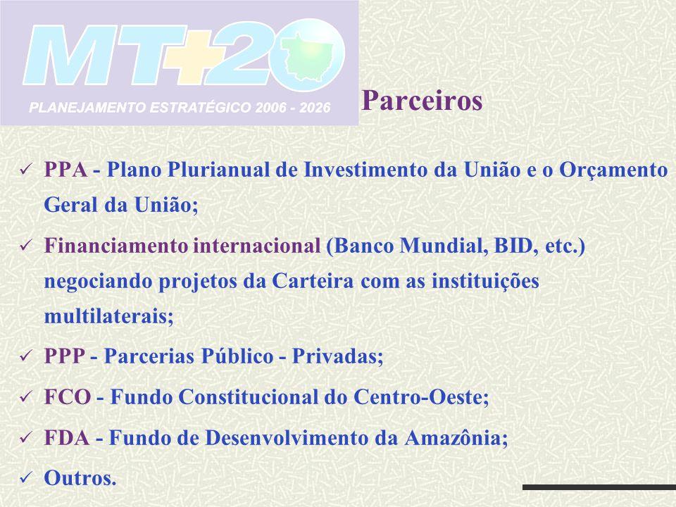 Parceiros PPA - Plano Plurianual de Investimento da União e o Orçamento Geral da União;