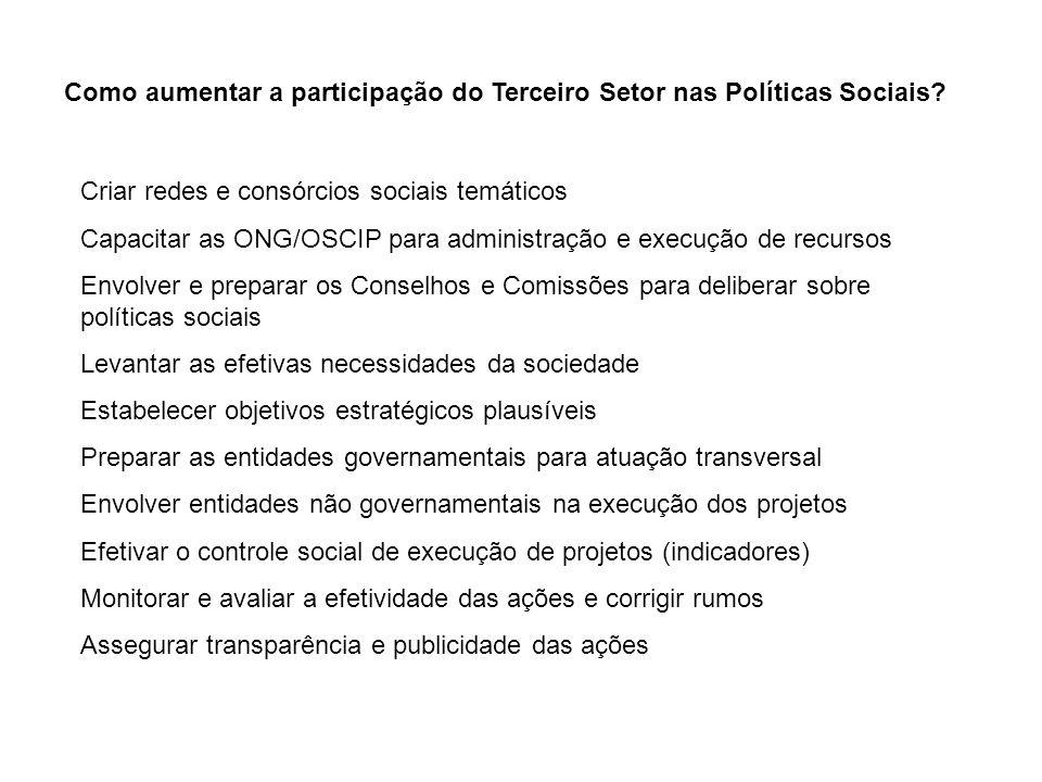 Como aumentar a participação do Terceiro Setor nas Políticas Sociais