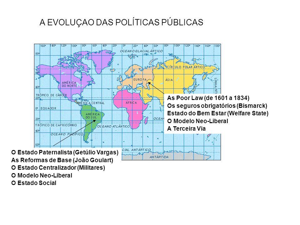 A EVOLUÇAO DAS POLÍTICAS PÚBLICAS