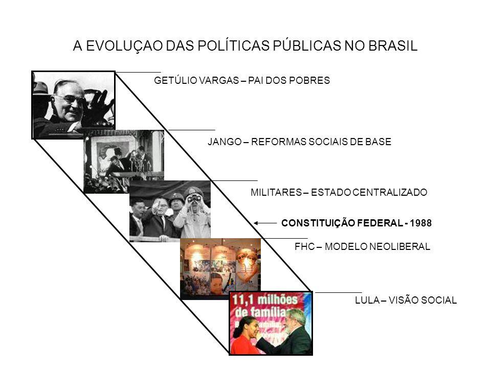 A EVOLUÇAO DAS POLÍTICAS PÚBLICAS NO BRASIL